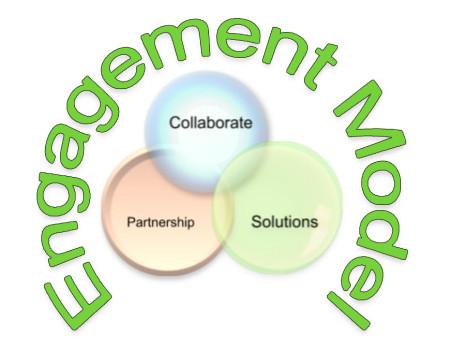 engagement model2
